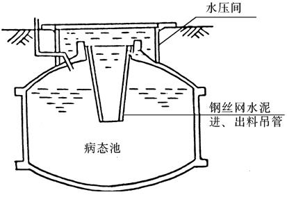 电路 电路图 电子 工程图 平面图 原理图 413_284